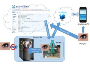 IoTシステムを使った学外からアクセスが禁止されているサーバの監視