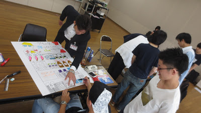 【税務会計学科】いよいよ、ビジネス提案プレゼン本番!-地元企業とのコラボ連携授業「地域調査」ー