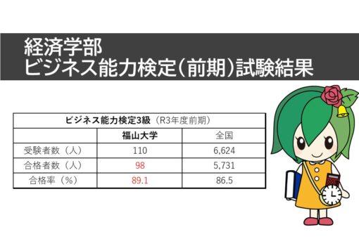 【経済学部】98名の学生がビジネス能力検定3級に合格!